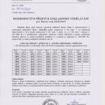 Rozhodnutí o přijetí k ZV pro š.r. 2018.19